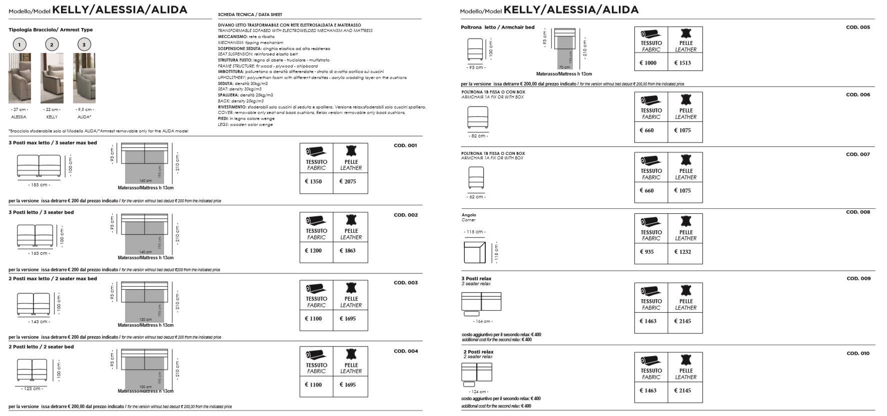 ALESSIA-modulinės-sofos-charakteristika