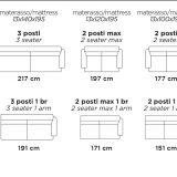 Itališkos-sofos-lovos-baldai-namams-Monoidėja