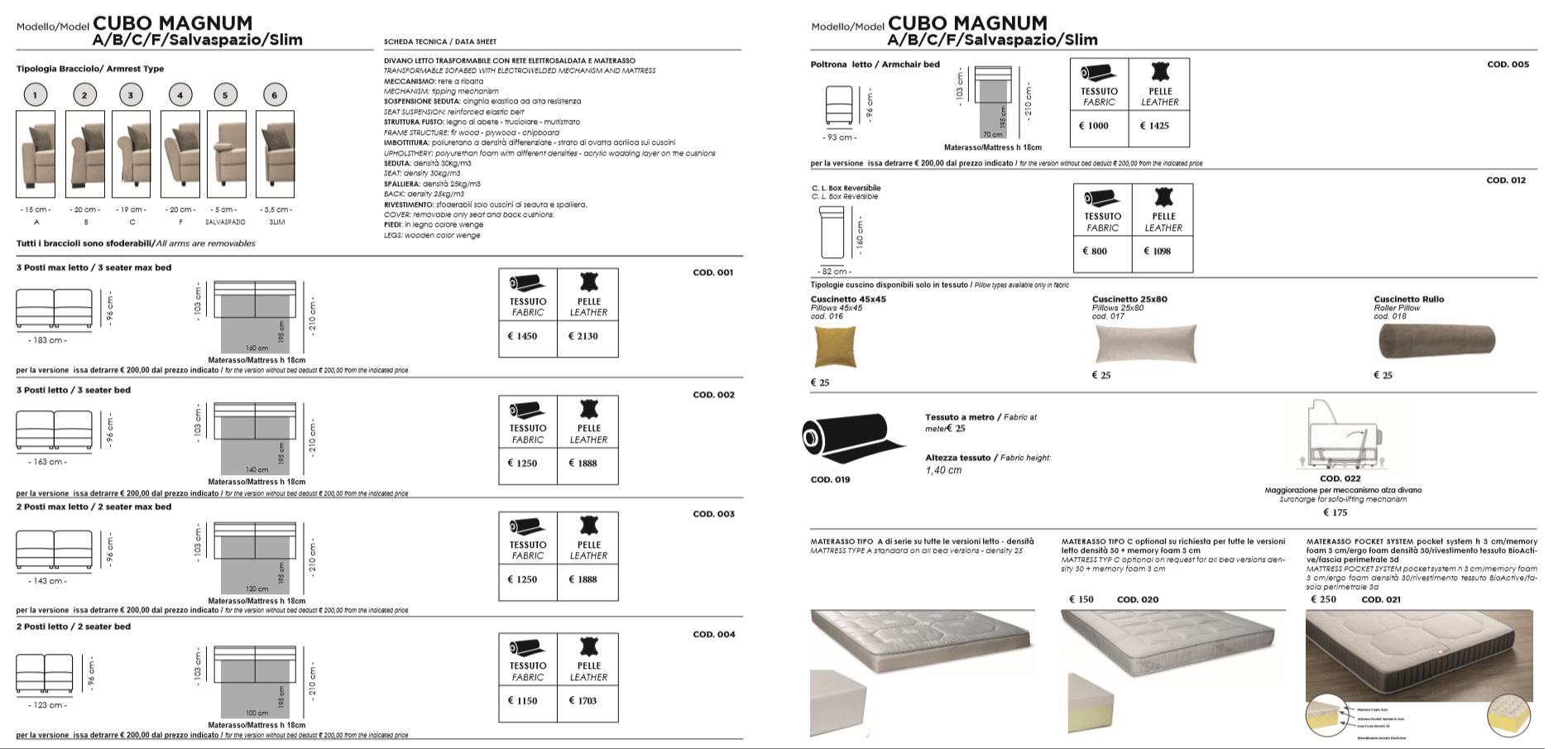 cubo-magnum-sofoss-specifikacija